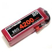 AGA4200/30-6S