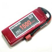 AGA1500/25-3S