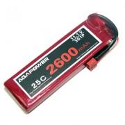 AGA2600/25-3S1P