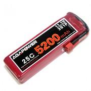 AGA6200/25-3S