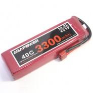 AGA3300/40-4S