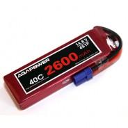 AGA2600/40-4S