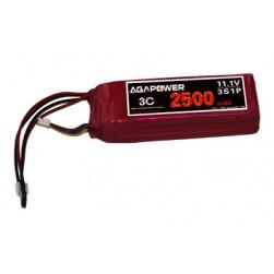 Receiver Battery & Transmitter Battery